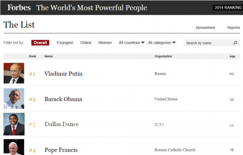 Dallas Dance Named Third Most Powerful Person