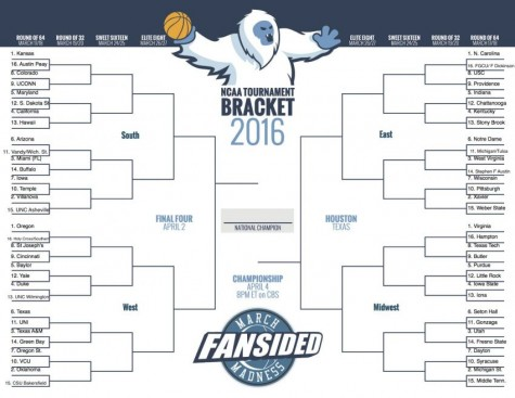 March Madness 2016, Possibly the Tourney of the Terps?